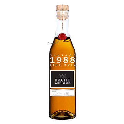 bache1988